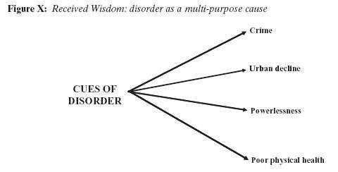 sampson-disorder-as-cause