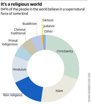 religious_world